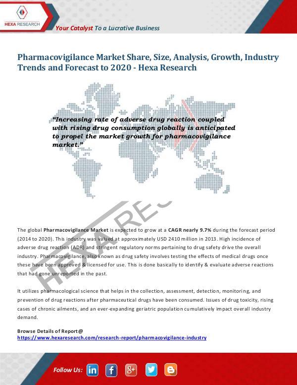pharmacovigilance market global industry analysis