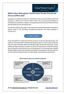 Spandex Market Growth Forecast, 2018 – 2023