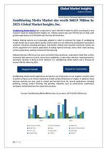 Sandblasting media market size pdf