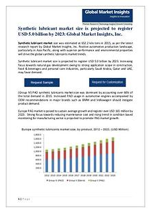 Synthetic Lubricant Market size