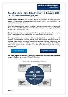 Spandex Market Size, Industry Share & Forecast, 2016-2023