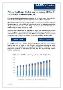 (Polymethyl Methacrylate) PMMA Healthcare Market