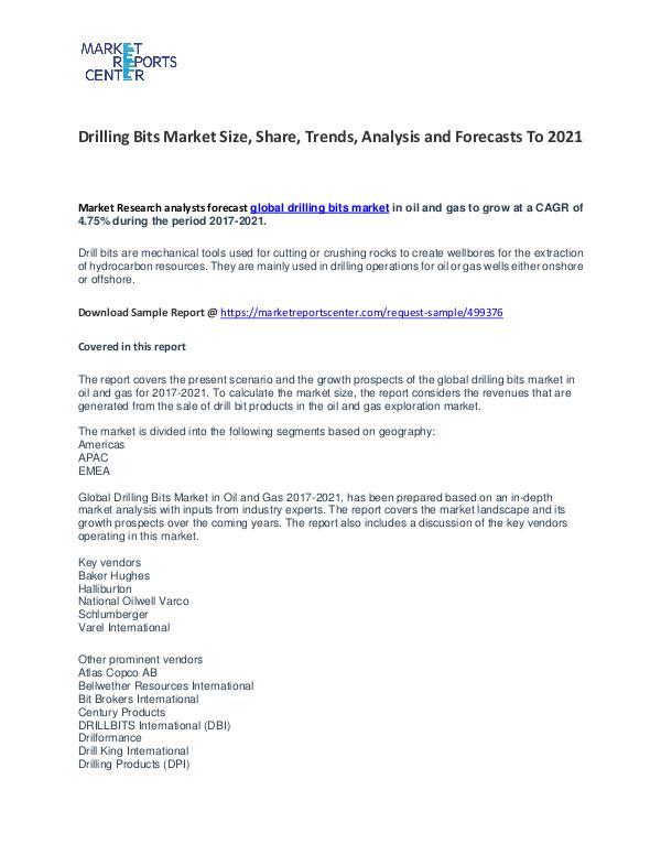 drill bit market size share