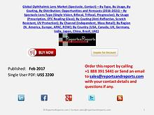 Ophthalmic Lens Market (Spectacle, Contact)