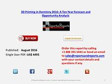 3D Printing in Dentistry Market Forecasts for Next 10 Year 2016Report