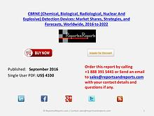CBRN Explosive Detection Devices Market Forecast $9.8 Billion By 2022