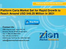 Platform Carts Market will Reach USD 548.25 Million in 2021: Zion Mar