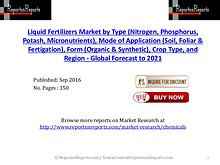 Liquid Fertilizers Market to Witness Rapid Growth Between 2016 and 20
