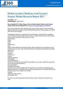Global-Aesthetic-Medicine-And-Cosmetic-Surgery-Market-Research-Report