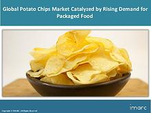 Food & Beverages Market Research Reports