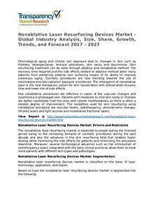 Nonablative Laser Resurfacing Devices Market Research Report