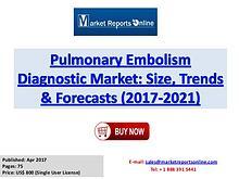 Embolism Diagnostic Market: 2017 Global Industry Trends 2021