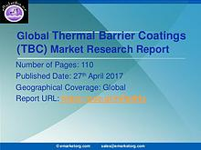Global Thermal Barrier Coatings (TBC) Market Research Report 2017