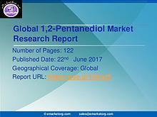 1,2-Pentanediol Market