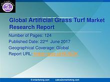 Artificial Grass Turf Market Research Report