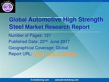 Automotive High Strength Steel Market Research Report
