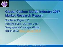 Cesium Iodide Market Research Report 2017
