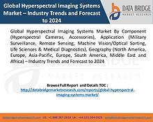 Global Hyperspectral Imaging Systems Market