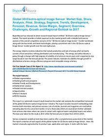 3D Electro-optical Image Sensor  Market  Analysis- Size, Share 2017