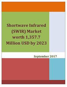 Shortwave Infrared (SWIR) Market worth 1,357.7 Million USD by 2023