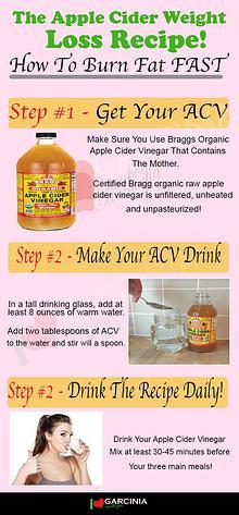 Does Garcinia And Apple Cider Vinegar