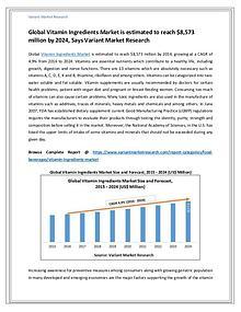 Vitamin Ingredients Market , Trend & Forecast, 2015-2024