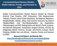 Global Craniomaxilofacial Devices Market