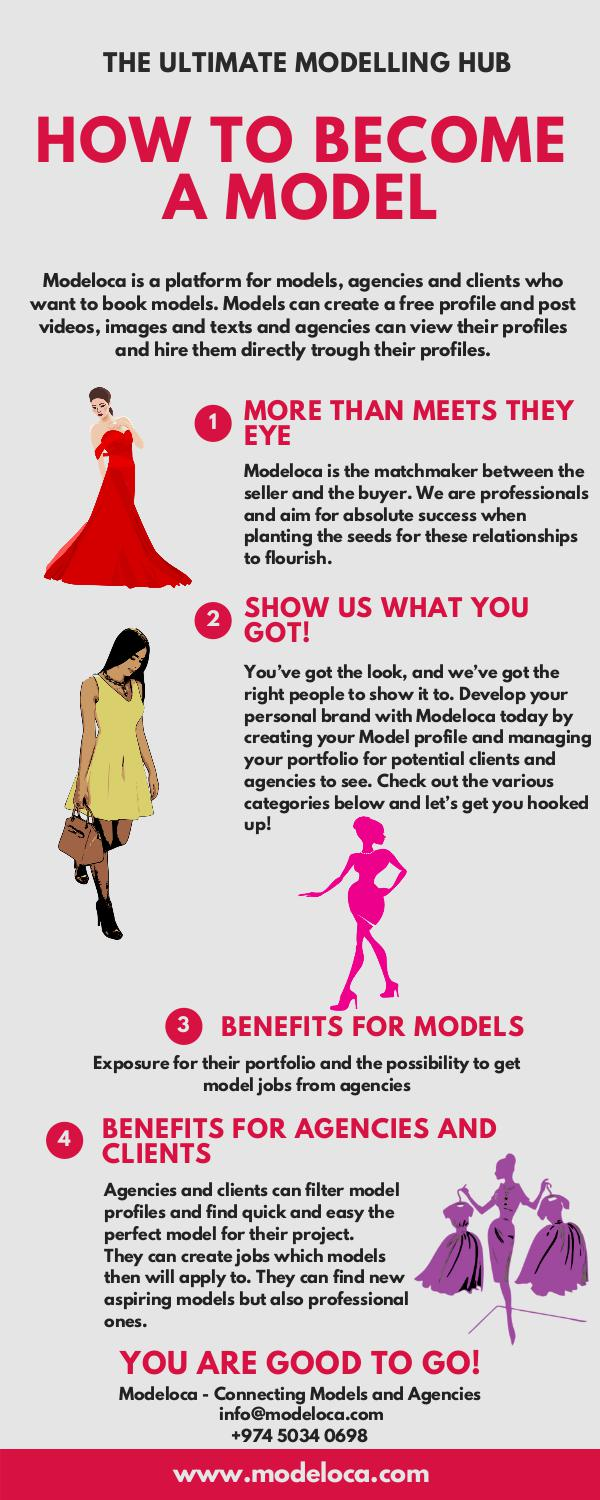 how to create a model for