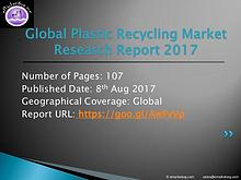 Global Plastic Recycling Market Size Status and Forecast 2022