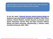 Industrial Emission Control Systems Market revenue will reach $25.2 b
