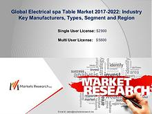 marketsresearch.biz