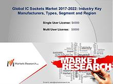 marketsresearch.biz