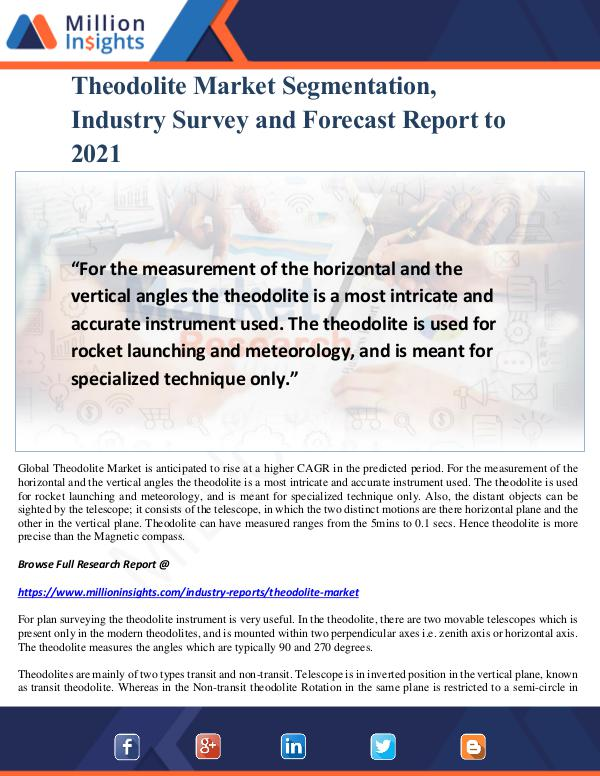 feed testing industry survey forecasts to