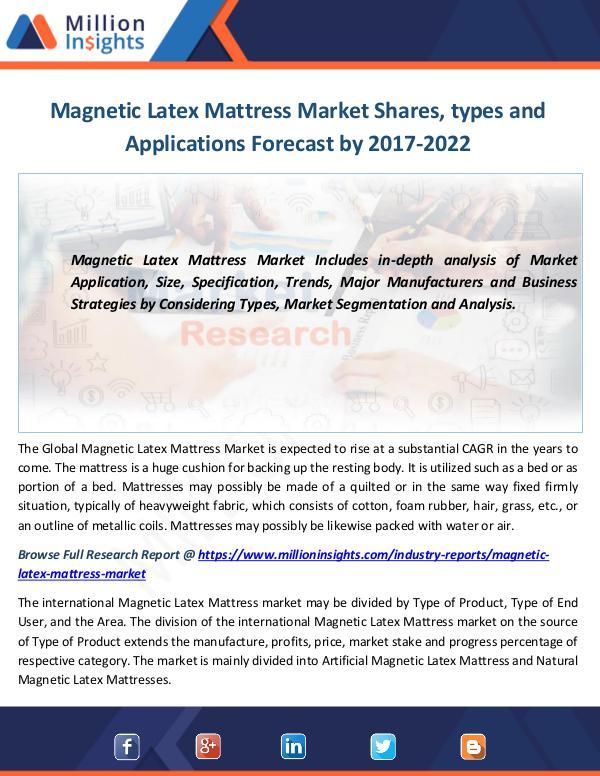 Automotive Torque Converter Market Magnetic Latex Mattress Market Research Report 201