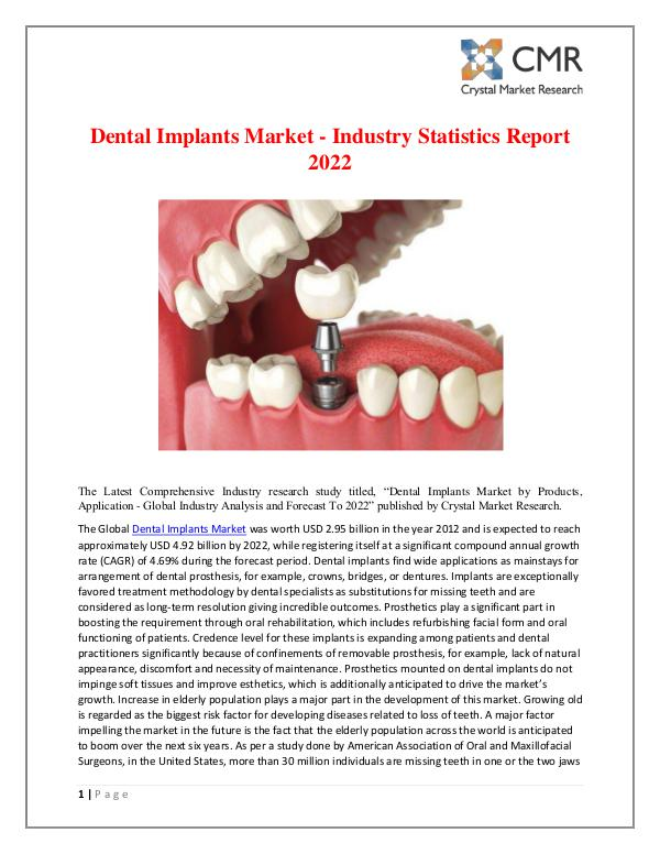 dental implants and prosthetics market worth