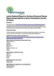 Latest Updated Report on Surface Enhanced Raman Spectroscopy Market