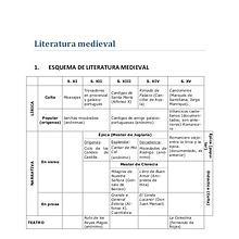 Esquema de la literatura medieval