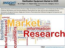 Sterilization Equipment Market Key Trends,Growth,Analysis and Forecas