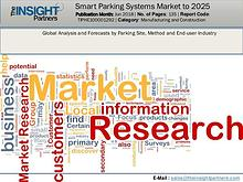 Smart Parking Systems Market to 2025 - Global Analysis and Forecasts